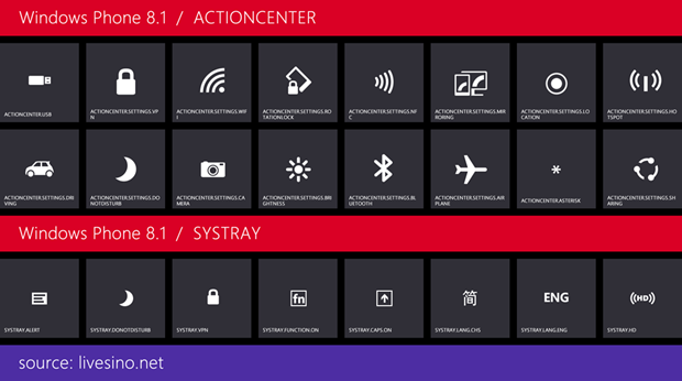 wp81 action center