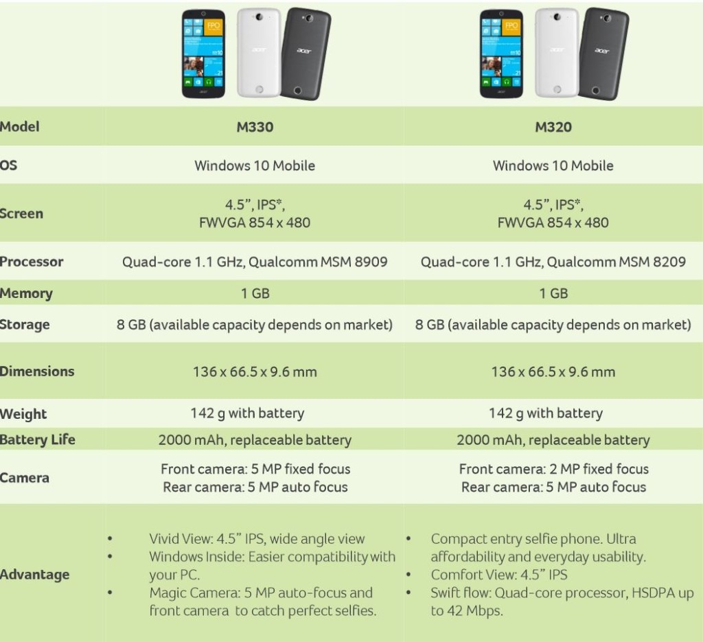 acer-windows-10-phones-specs