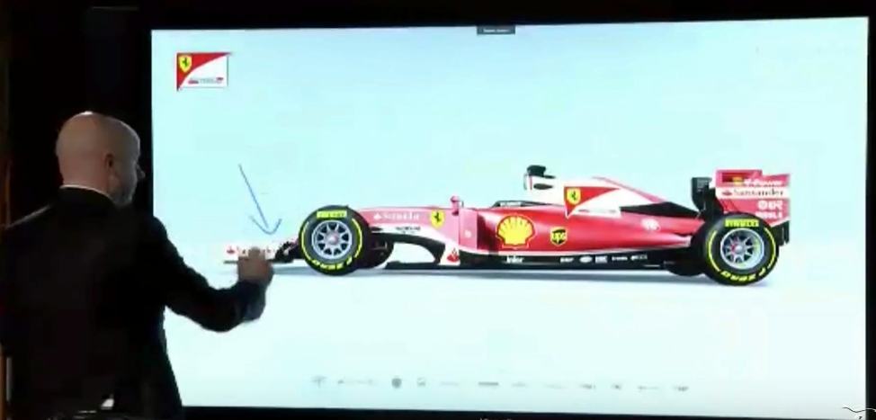Ferrari F1 Surface Hub