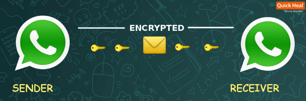WhatsApp-end-to-end-encryption-security
