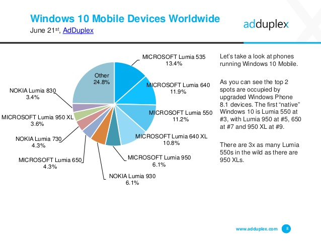 adduplex-device-june-2016-8